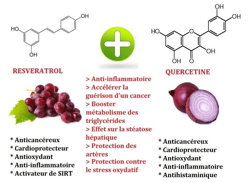 quercetine et resveratrol